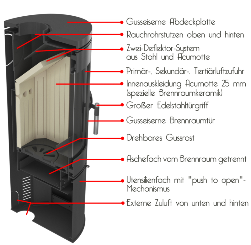 kamin holzofen kaminofen suika sw mit 7 kw heizleistung ovaler form gebogener scheibe. Black Bedroom Furniture Sets. Home Design Ideas